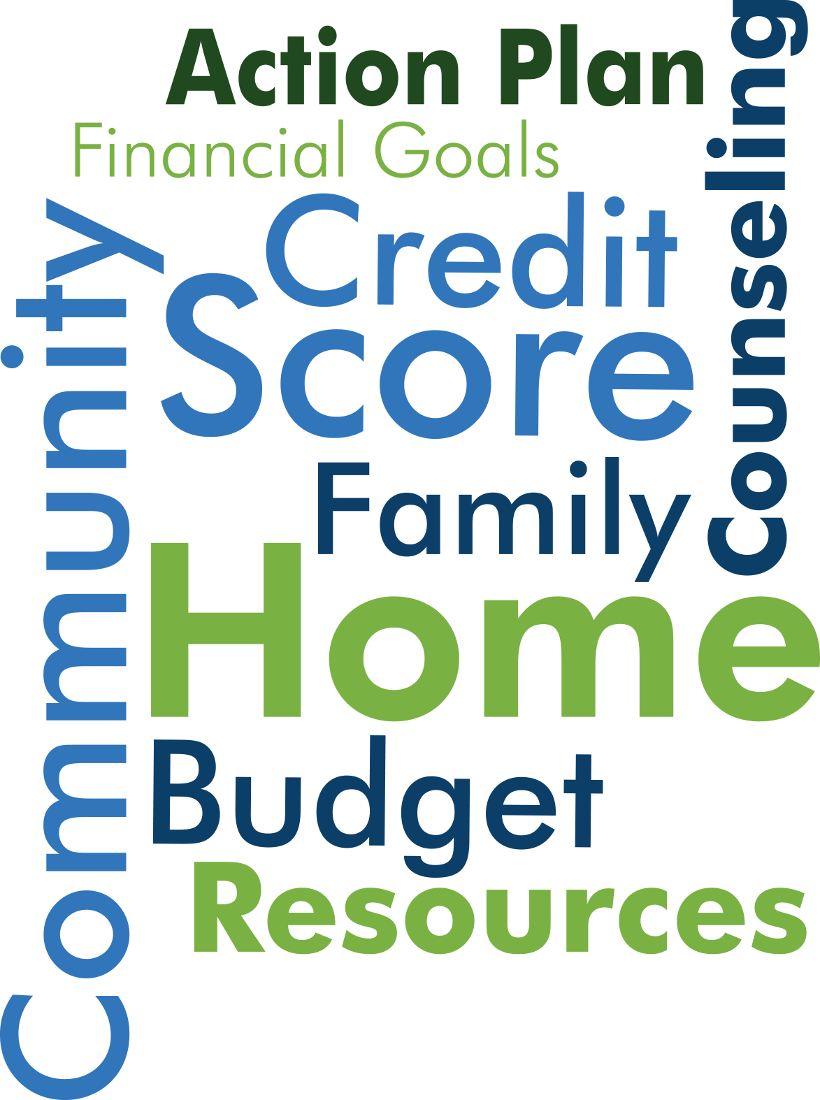 Know various Housing Counseling services, such as knowing your credit score and creating a budget and action plan.